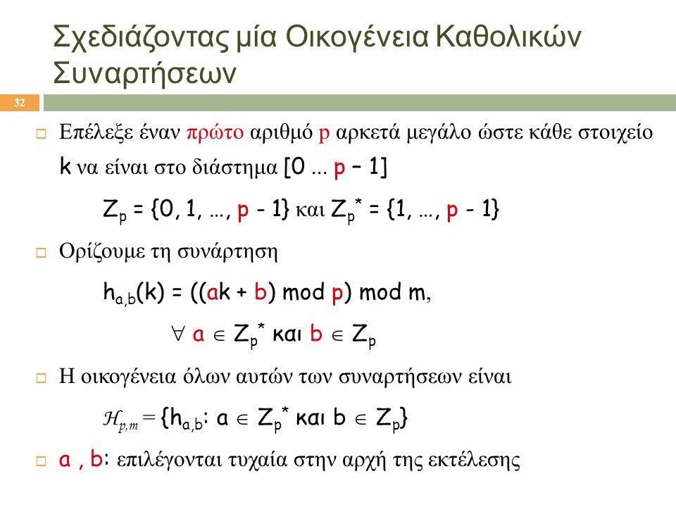 Σχεδιάζοντας μία Οικογένεια Καθολικών Συναρτήσεων  Επέλεξε έναν πρώτο αριθμό p αρκετά μεγάλο ώστε κάθε στοιχείο k να είναι στο διάστημα [0... p – 1]
