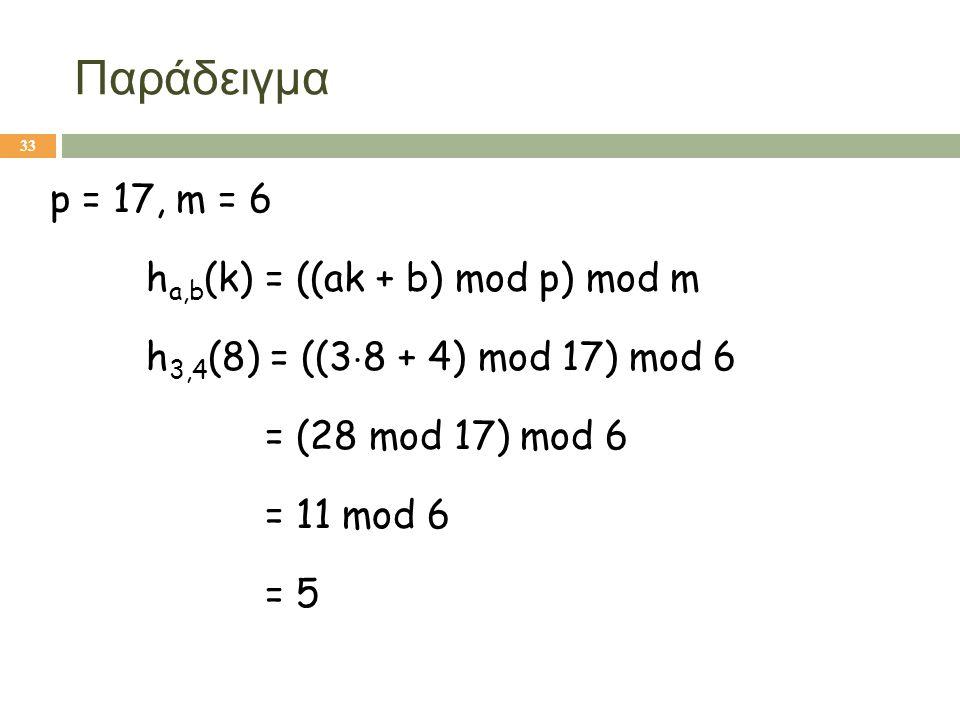 Παράδειγμα p = 17, m = 6 h a,b (k) = ((ak + b) mod p) mod m h 3,4 (8) = ((3  8 + 4) mod 17) mod 6 = (28 mod 17) mod 6 = 11 mod 6 = 5 33
