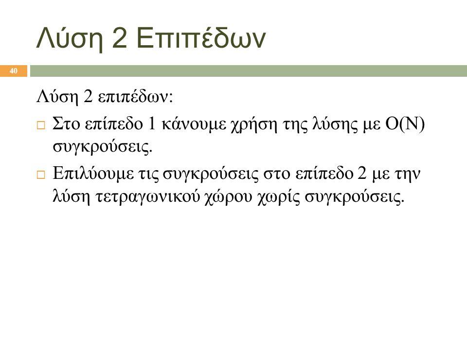 Λύση 2 Επιπέδων 40 Λύση 2 επιπέδων:  Στο επίπεδο 1 κάνουμε χρήση της λύσης με O(N) συγκρούσεις.  Επιλύουμε τις συγκρούσεις στο επίπεδο 2 με την λύση