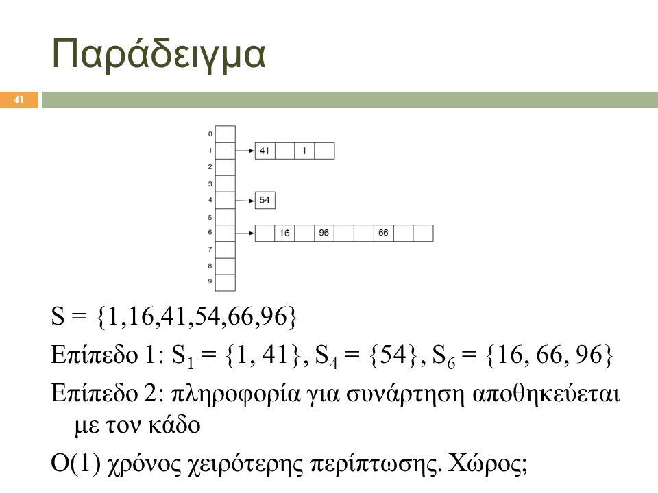 Παράδειγμα 41 S = {1,16,41,54,66,96} Επίπεδο 1: S 1 = {1, 41}, S 4 = {54}, S 6 = {16, 66, 96} Επίπεδο 2: πληροφορία για συνάρτηση αποθηκεύεται με τον