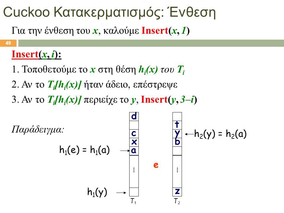 49 Cuckoo Κατακερματισμός: Ένθεση Για την ένθεση του x, καλούμε Insert(x, 1) Insert(x, i): 1. Τοποθετούμε το x στη θέση h i (x) του T i 2. Αν το T i [