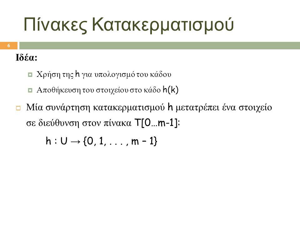 Πίνακες Κατακερματισμού Ιδέα:  Χρήση της h για υπολογισμό του κάδου  Αποθήκευση του στοιχείου στο κάδο h(k)  Μία συνάρτηση κατακερματισμού h μετατρ