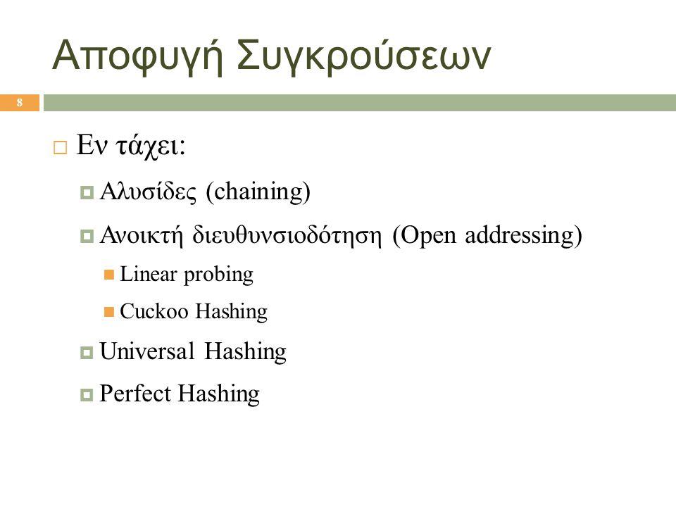 Αποφυγή Συγκρούσεων  Εν τάχει:  Αλυσίδες (chaining)  Ανοικτή διευθυνσιοδότηση (Open addressing)  Linear probing  Cuckoo Hashing  Universal Hashi