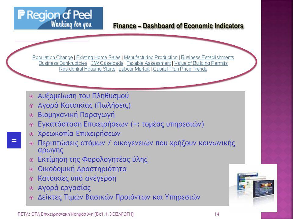 14 ΠΕΤΑ: ΟΤΑ Επιχειρησιακή Νοημοσύνη [Bc1.1.3 ΕΙΣΑΓΩΓΗ]  Αυξομείωση του Πληθυσμού  Αγορά Κατοικίας (Πωλήσεις)  Βιομηχανική Παραγωγή  Εγκατάσταση Ε