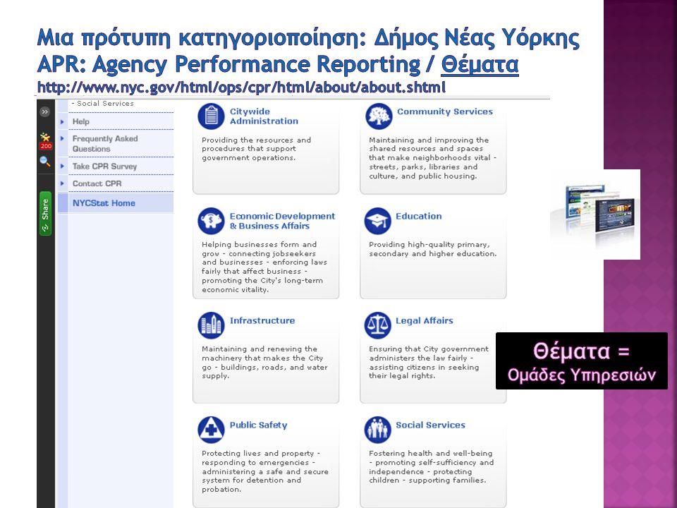 23 ΠΕΤΑ: ΟΤΑ Επιχειρησιακή Νοημοσύνη [Bc1.1.3 ΕΙΣΑΓΩΓΗ]