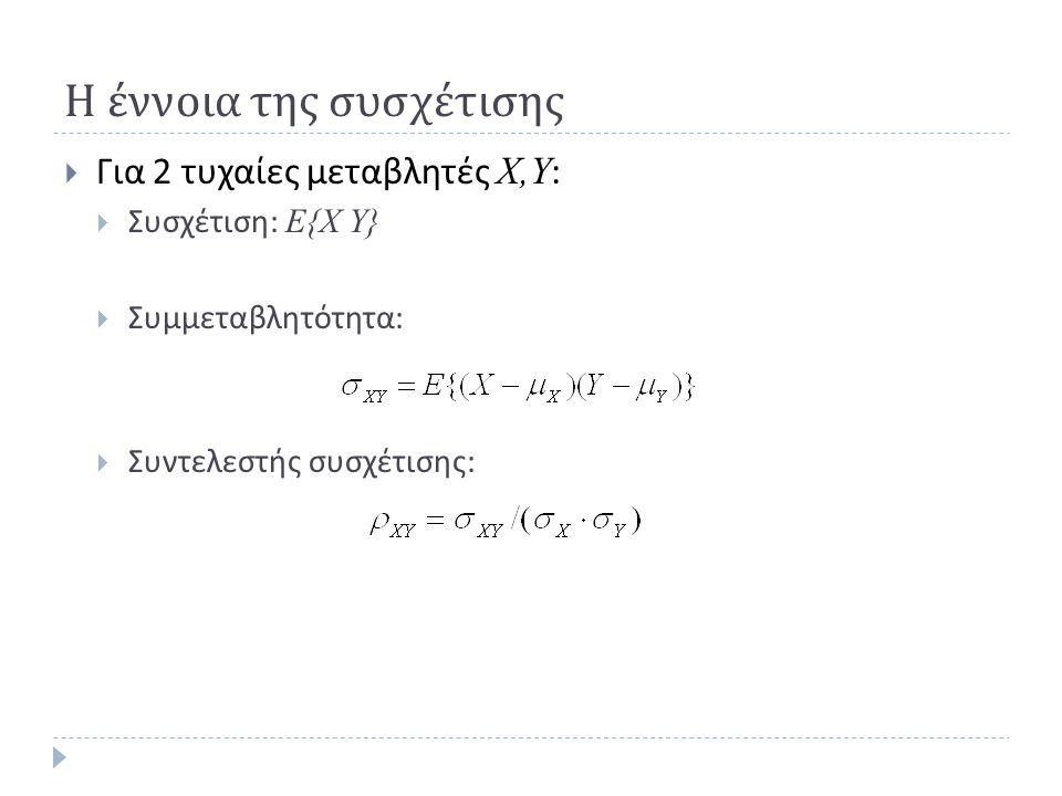 Συναρτήσεις Τυχαίας Μεταβλητής  Y=g(X)  Οι συναρτήσεις κατανομής και πυκνότητας πιθανότητας ορίζονται με βάση ισοδύναμα ενδεχόμενα  Συνεχείς ΤΜ :  Εστω οι K ρίζες της εξίσωσης y=g(x), x (1),x (2),…,x (K).