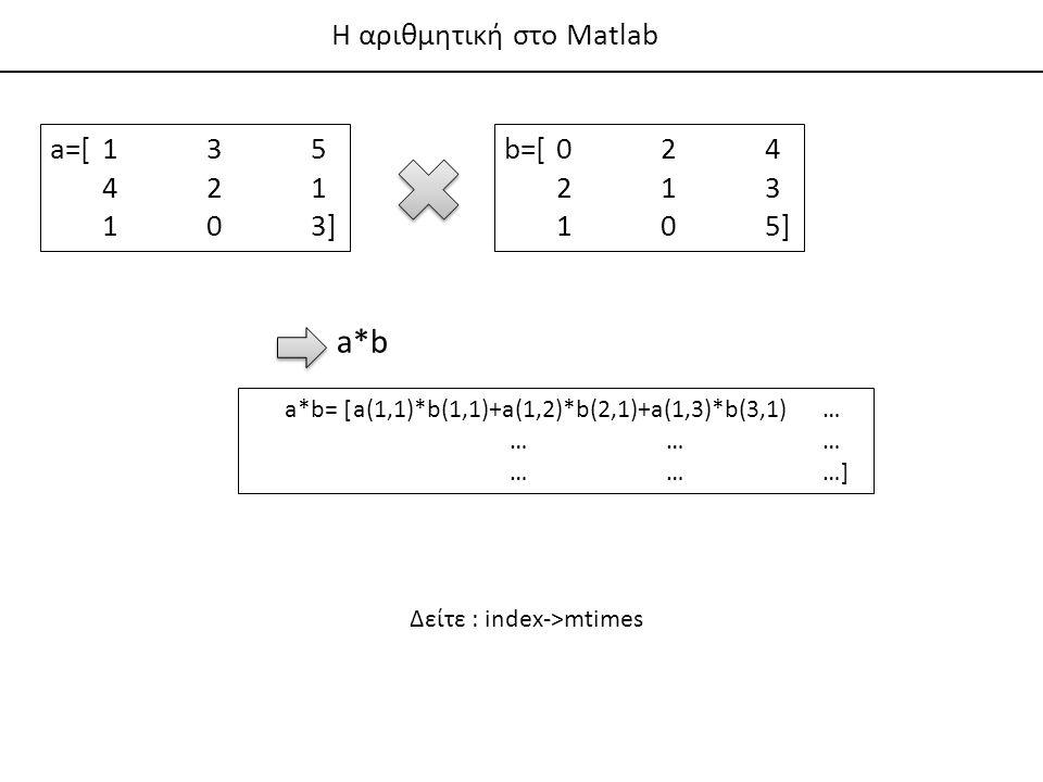 Η αριθμητική στο Matlab a=[135 421 103] b=[024 213 105] a*b a*b= [a(1,1)*b(1,1)+a(1,2)*b(2,1)+a(1,3)*b(3,1)… ……… ………] Δείτε : index->mtimes