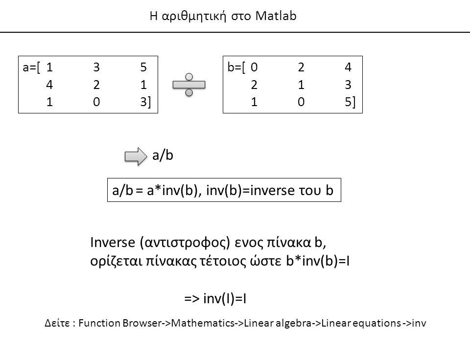 Η αριθμητική στο Matlab a=[135 421 103] b=[024 213 105] a/b a/b= a*inv(b), inv(b)=inverse του b Δείτε : Function Browser->Mathematics->Linear algebra->Linear equations ->inv Inverse (αντιστροφος) ενος πίνακα b, ορίζεται πίνακας τέτοιος ώστε b*inv(b)=I => inv(I)=I