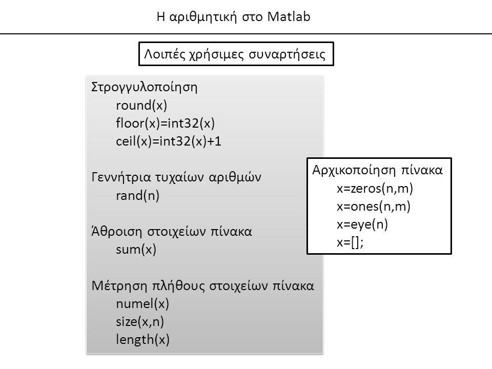 Η αριθμητική στο Matlab Λοιπές χρήσιμες συναρτήσεις Στρογγυλοποίηση round(x) floor(x)=int32(x) ceil(x)=int32(x)+1 Γεννήτρια τυχαίων αριθμών rand(n) Άθροιση στοιχείων πίνακα sum(x) Μέτρηση πλήθους στοιχείων πίνακα numel(x) size(x,n) length(x) Στρογγυλοποίηση round(x) floor(x)=int32(x) ceil(x)=int32(x)+1 Γεννήτρια τυχαίων αριθμών rand(n) Άθροιση στοιχείων πίνακα sum(x) Μέτρηση πλήθους στοιχείων πίνακα numel(x) size(x,n) length(x) Αρχικοποίηση πίνακα x=zeros(n,m) x=ones(n,m) x=eye(n) x=[];