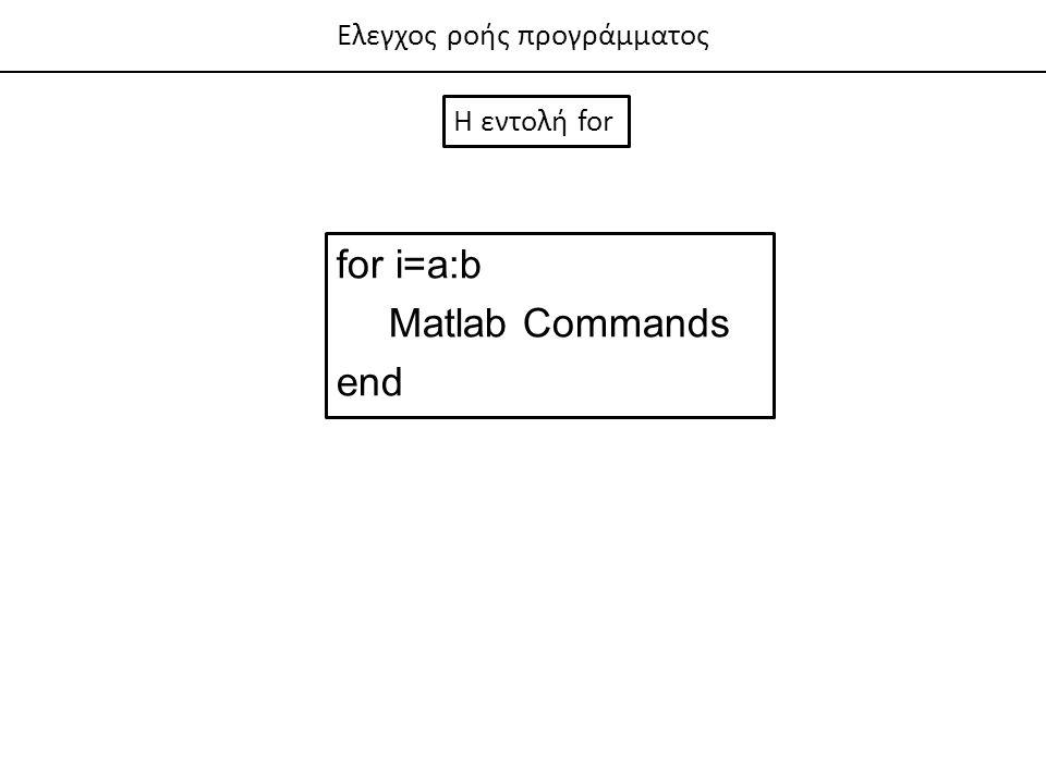Ελεγχος ροής προγράμματος Η εντολή for for i=a:b Matlab Commands end