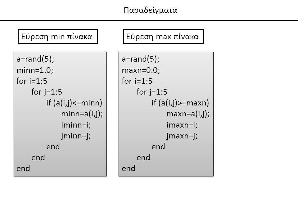 Παραδείγματα Εύρεση min πίνακα a=rand(5); minn=1.0; for i=1:5 for j=1:5 if (a(i,j)<=minn) minn=a(i,j); iminn=i; jminn=j; end a=rand(5); minn=1.0; for i=1:5 for j=1:5 if (a(i,j)<=minn) minn=a(i,j); iminn=i; jminn=j; end Εύρεση max πίνακα a=rand(5); maxn=0.0; for i=1:5 for j=1:5 if (a(i,j)>=maxn) maxn=a(i,j); imaxn=i; jmaxn=j; end a=rand(5); maxn=0.0; for i=1:5 for j=1:5 if (a(i,j)>=maxn) maxn=a(i,j); imaxn=i; jmaxn=j; end