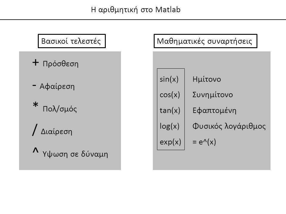 Παραδείγματα Υπολογισμός αθροίσματος Στοιχείων πίνακα Ο εύκολος τρόπος: sum(sum(a)) a=rand(5); suma=0; for i=1:5 for j=1:5 suma=suma+a(i,j); end a=rand(5); suma=0; for i=1:5 for j=1:5 suma=suma+a(i,j); end