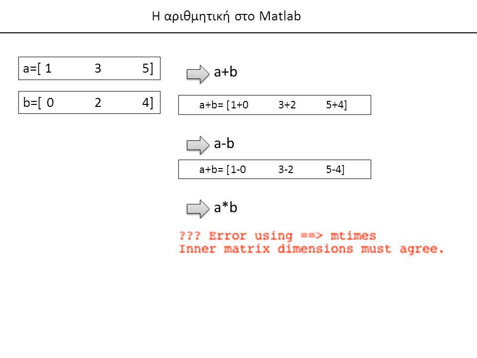 Τα m-files είναι text files που περιέχουν λίστες εντολών οι οποίες εκτελούνται διαδοχικά, σαν να εισάγονταν στο command window.