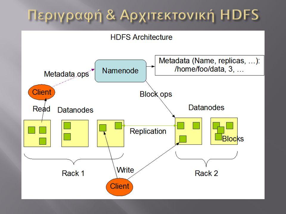  Υλοποίηση Ανοιχτού Κώδικα του GFS  Κατανεμημένο Σύστημα Αρχείων της Google  Google File System  Κατανεμημένο Σύστημα Αρχείων  Διαχείριση Μεγάλου
