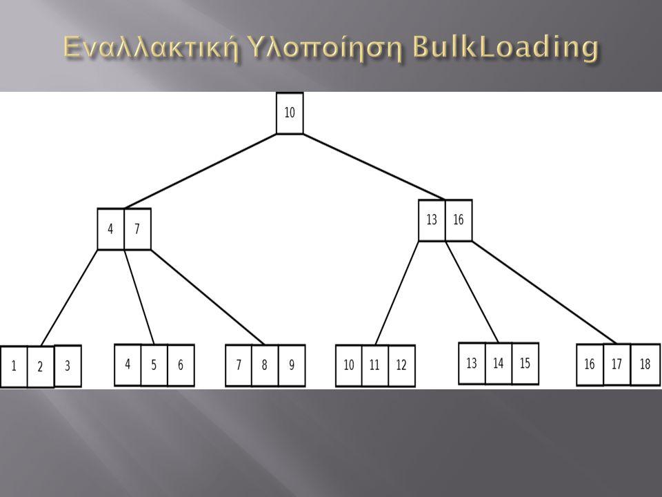  Καλύτερη Απόδοση  Μικρότερες Απαιτήσεις σε Μνήμη.  Ολοκλήρωση σε Λιγότερα Βήματα Ο (n/B).  Απλοποιημένη Υλοποίηση  Βήματα Εκτέλεσης  Ταξινομημέ