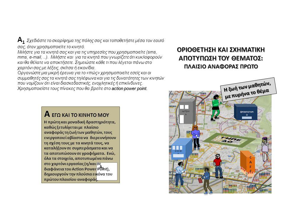 Β 1 Σχεδιάστε ένα νέο σκαρίφημα της πόλης σας, με τους ελεύθερους δημόσιους χώρους (δρόμοι, πεζοδρόμια, πάρκα, πλατείες).
