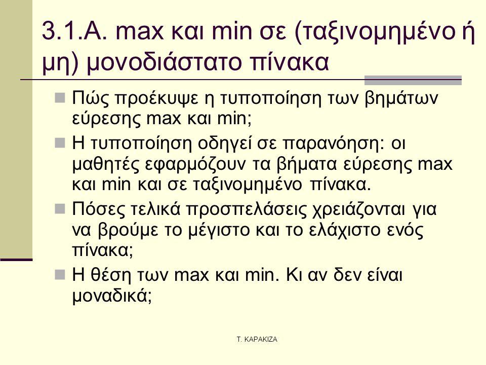 Τ. ΚΑΡΑΚΙΖΑ 3.1.Α. max και min σε (ταξινομημένο ή μη) μονοδιάστατο πίνακα  Πώς προέκυψε η τυποποίηση των βημάτων εύρεσης max και min;  Η τυποποίηση
