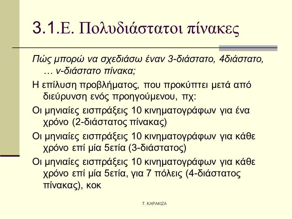 Τ. ΚΑΡΑΚΙΖΑ 3.1.Ε. Πολυδιάστατοι πίνακες Πώς μπορώ να σχεδιάσω έναν 3-διάστατο, 4διάστατο, … ν-διάστατο πίνακα; Η επίλυση προβλήματος, που προκύπτει μ
