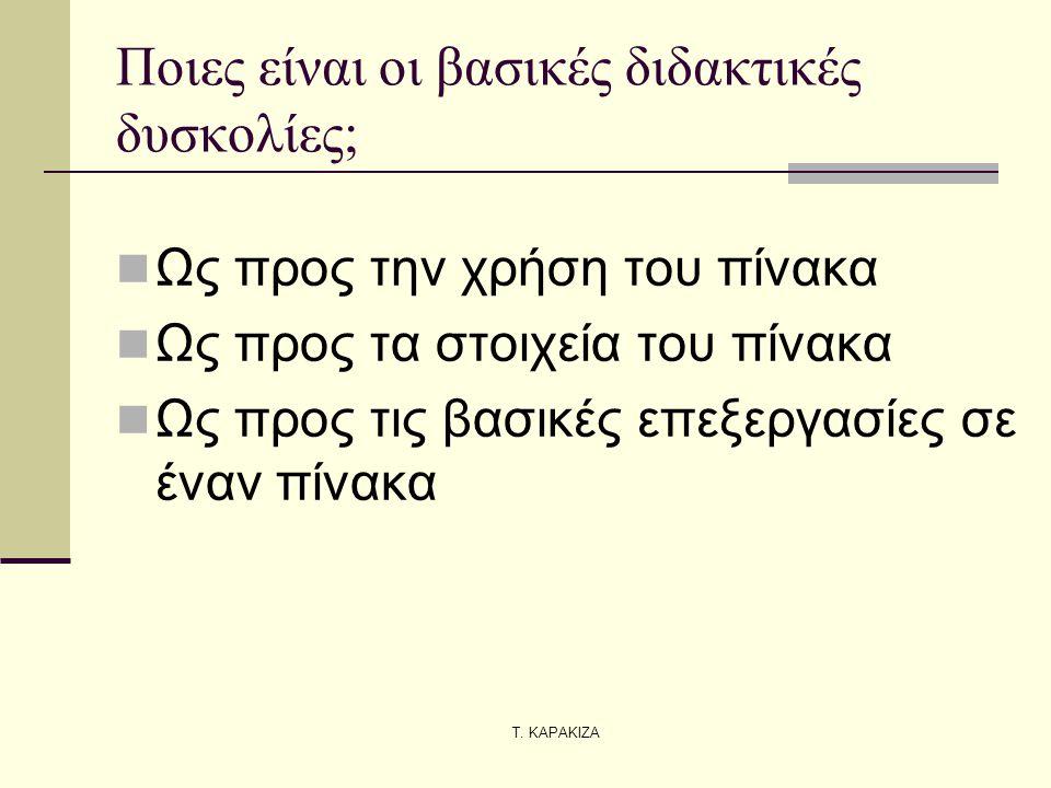 Τ. ΚΑΡΑΚΙΖΑ Ποιες είναι οι βασικές διδακτικές δυσκολίες;  Ως προς την χρήση του πίνακα  Ως προς τα στοιχεία του πίνακα  Ως προς τις βασικές επεξεργ