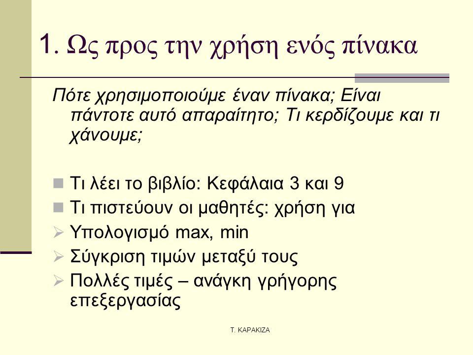Τ.ΚΑΡΑΚΙΖΑ 3.1.