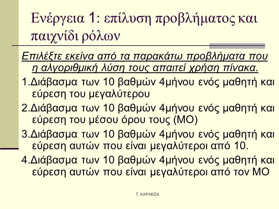 Τ. ΚΑΡΑΚΙΖΑ Ενέργεια 1 : επίλυση προβλήματος και παιχνίδι ρόλων Επιλέξτε εκείνα από τα παρακάτω προβλήματα που η αλγοριθμική λύση τους απαιτεί χρήση π