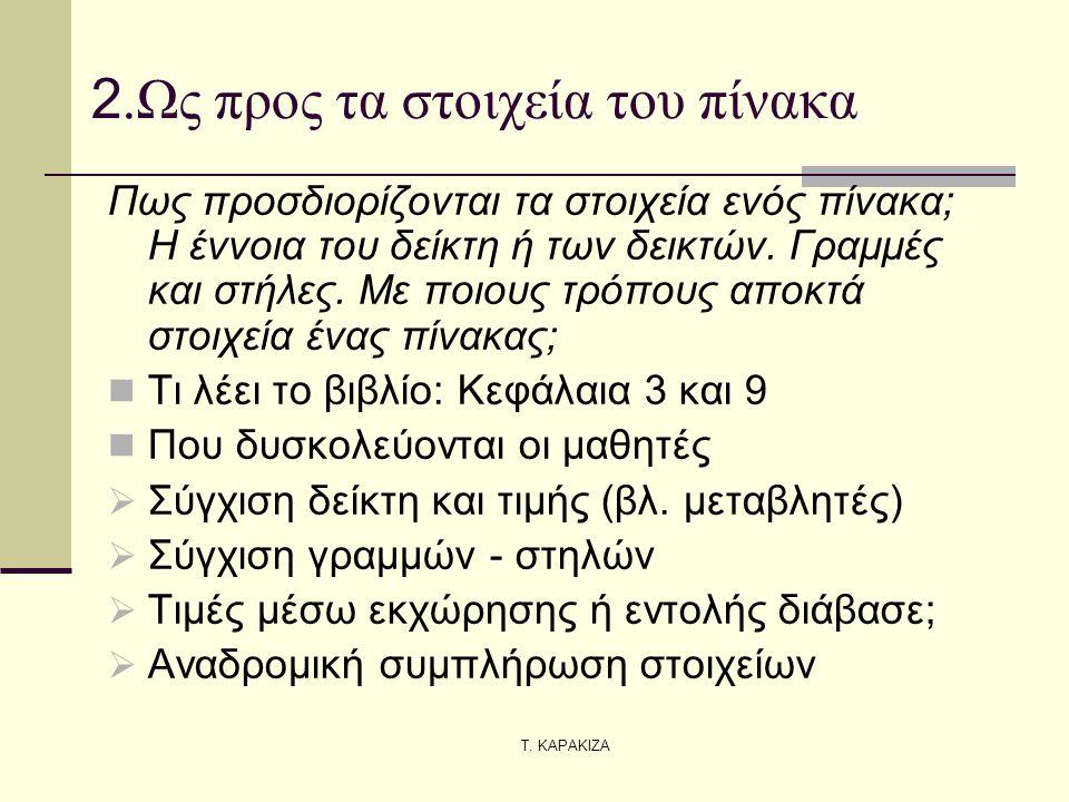 Τ. ΚΑΡΑΚΙΖΑ 2.Ως προς τα στοιχεία του πίνακα Πως προσδιορίζονται τα στοιχεία ενός πίνακα; Η έννοια του δείκτη ή των δεικτών. Γραμμές και στήλες. Με πο