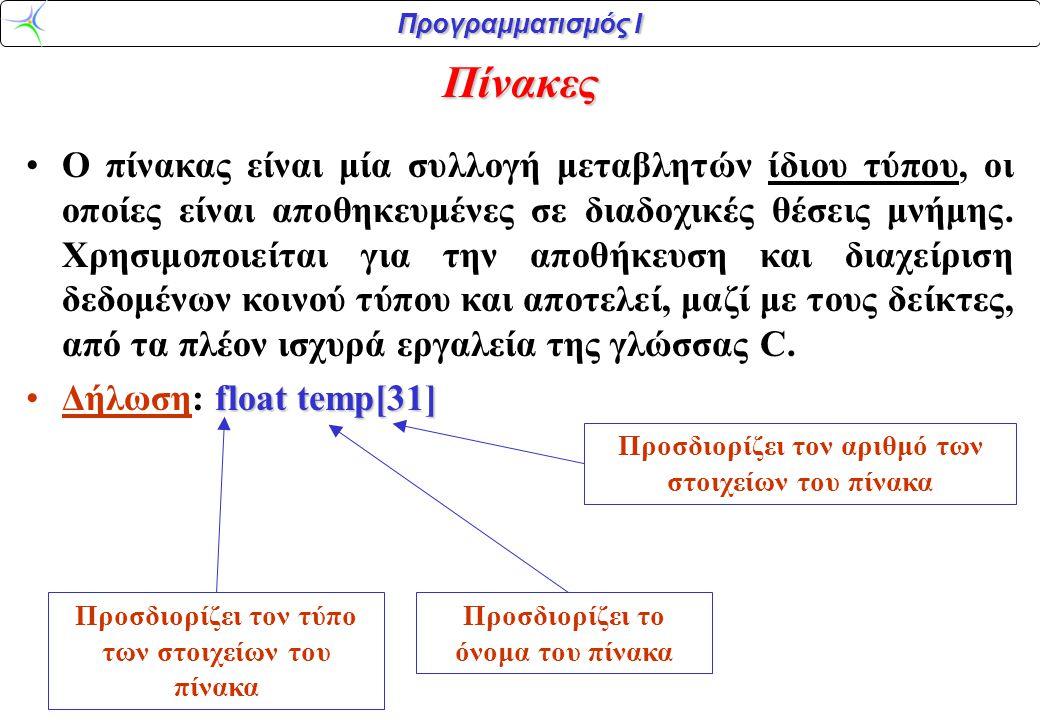 Προγραμματισμός Ι Πίνακες •Ο πίνακας είναι μία συλλογή μεταβλητών ίδιου τύπου, οι οποίες είναι αποθηκευμένες σε διαδοχικές θέσεις μνήμης. Χρησιμοποιεί