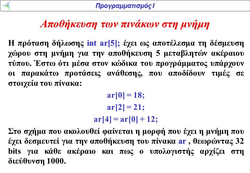 Προγραμματισμός Ι Αποθήκευση των πινάκων στη μνήμη int ar[5]; Η πρόταση δήλωσης int ar[5]; έχει ως αποτέλεσμα τη δέσμευση χώρου στη μνήμη για την αποθ