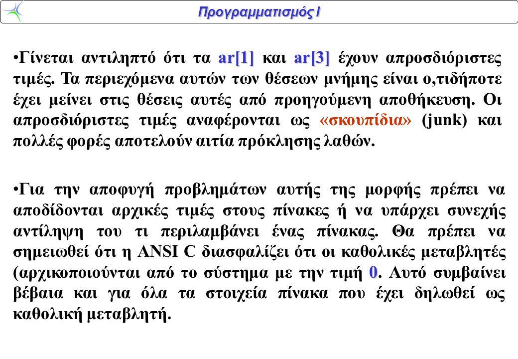 ar[1]ar[3] •Γίνεται αντιληπτό ότι τα ar[1] και ar[3] έχουν απροσδιόριστες τιμές. Τα περιεχόμενα αυτών των θέσεων μνήμης είναι ο,τιδήποτε έχει μείνει σ