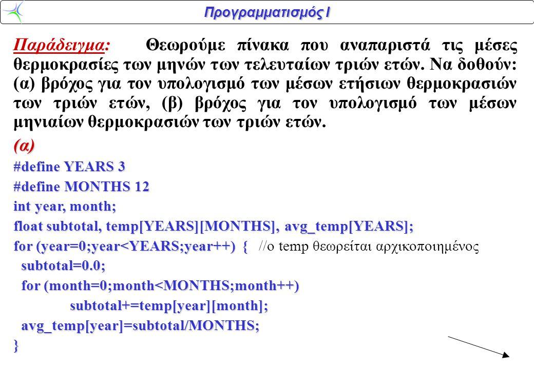 Προγραμματισμός Ι Παράδειγμα: Θεωρούμε πίνακα που αναπαριστά τις μέσες θερμοκρασίες των μηνών των τελευταίων τριών ετών. Να δοθούν: (α) βρόχος για τον