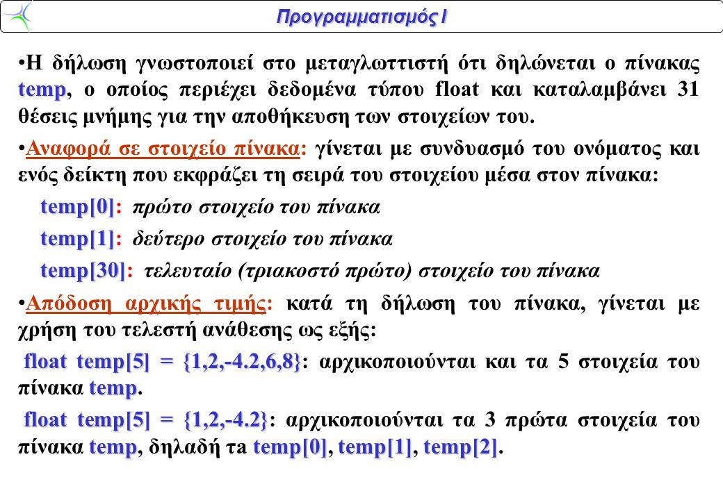 Προγραμματισμός Ι temp •Η δήλωση γνωστοποιεί στο μεταγλωττιστή ότι δηλώνεται ο πίνακας temp, ο οποίος περιέχει δεδομένα τύπου float και καταλαμβάνει 3