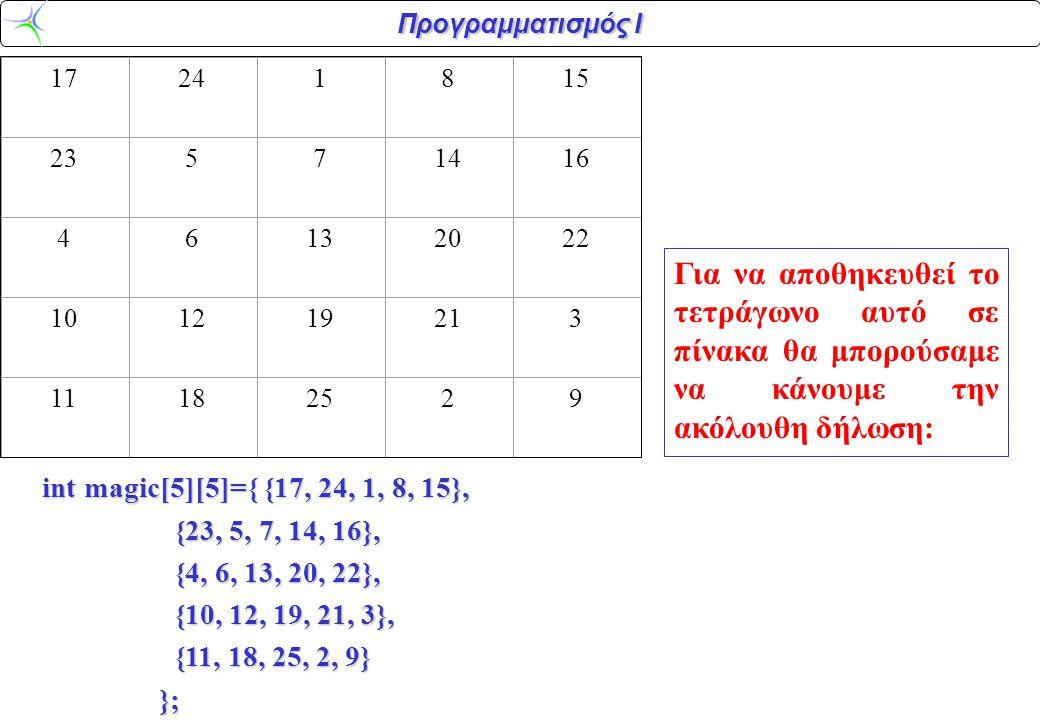 Προγραμματισμός Ι Για να αποθηκευθεί το τετράγωνο αυτό σε πίνακα θα μπορούσαμε να κάνουμε την ακόλουθη δήλωση: 17241815 23571416 46132022 101219213 11