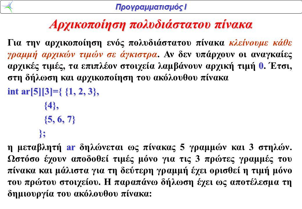 Προγραμματισμός Ι 1 2 3 4 0 0 5 6 7 0 0 0 Αν δε συμπεριληφθούν τα ενδιάμεσα άγκιστρα: int ar[5][3]={ 1, 2, 3, 4, 4, 5, 6, 7 }; 5, 6, 7 }; το αποτέλεσμα είναι ο ακόλουθος πίνακας, που είναι σαφώς διαφορετικός, οπότε δημιουργείται πρόβλημα: 1 2 3 4 5 6 7 0 0 0 0 0