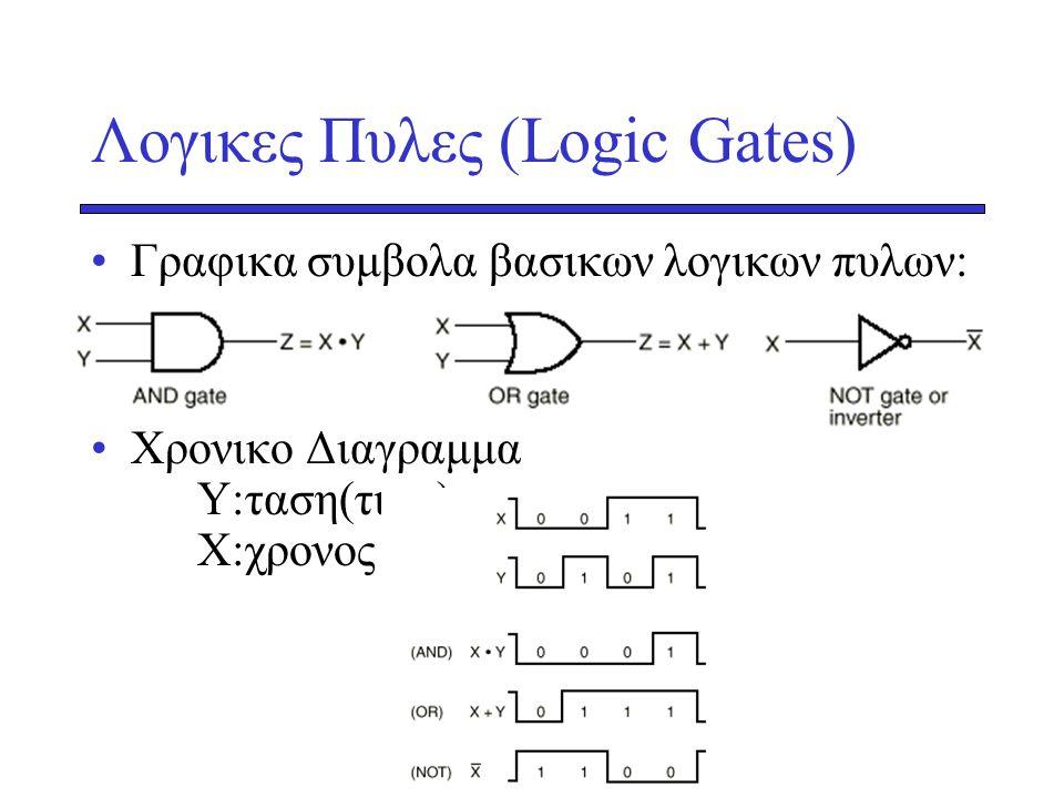Λογικες Πυλες (Logic Gates) •Γραφικα συμβολα βασικων λογικων πυλων: •Χρονικο Διαγραμμα Y:ταση(τιμη) Χ:χρονος