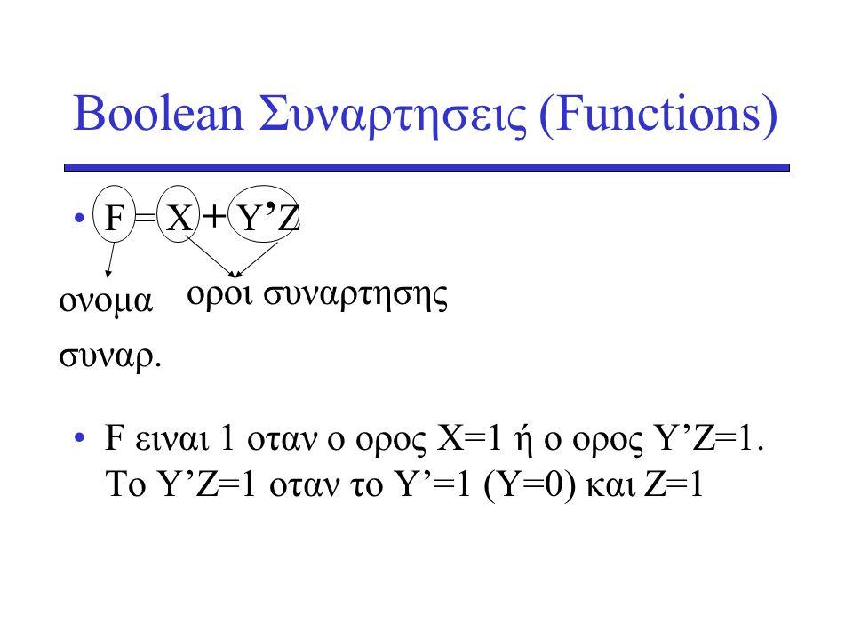 Βοοlean Συναρτησεις (Functions) •F = X + Y ' Z •F ειναι 1 oταν ο ορος Χ=1 ή ο oρος Υ'Ζ=1. Το Υ'Ζ=1 οταν το Υ'=1 (Υ=0) και Ζ=1 ονομα συναρ. οροι συναρτ