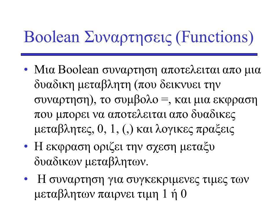 Βοοlean Συναρτησεις (Functions) •Mια Βοοlean συναρτηση αποτελειται απο μια δυαδικη μεταβλητη (που δεικνυει την συναρτηση), το συμβολο =, και μια εκφρα