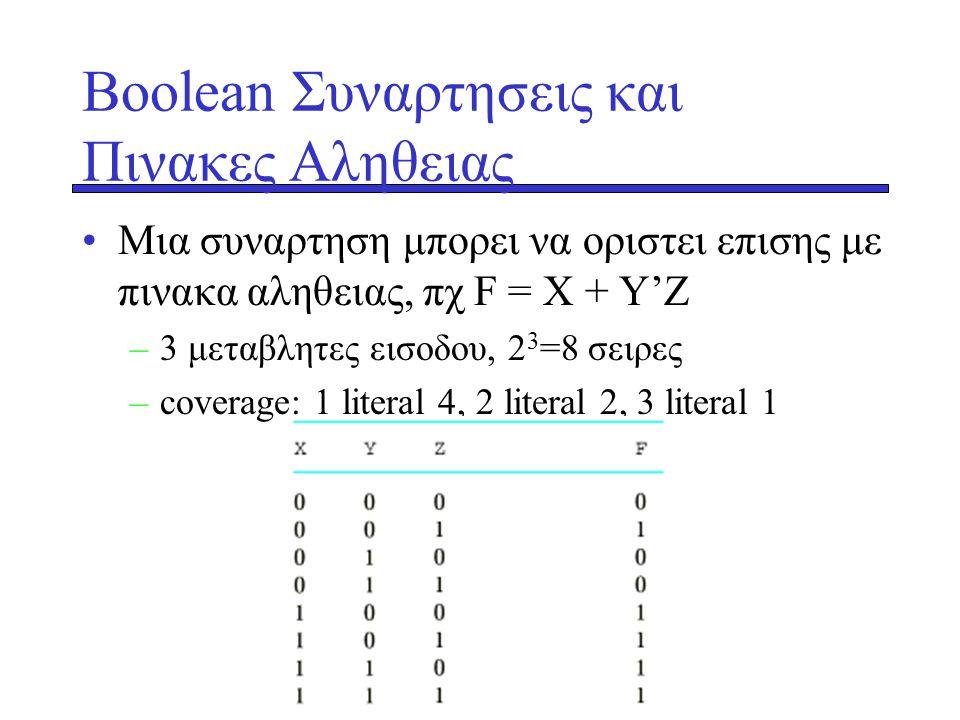 Βοοlean Συναρτησεις και Πινακες Αληθειας •Μια συναρτηση μπορει να οριστει επισης με πινακα αληθειας, πχ F = X + Y'Z –3 μεταβλητες εισοδου, 2 3 =8 σειρ