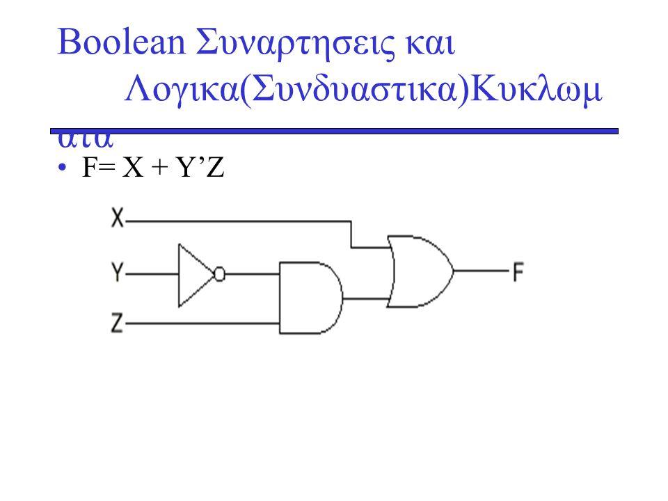 Βοοlean Συναρτησεις και Λογικα(Συνδυαστικα)Κυκλωμ ατα •F= X + Y'Z