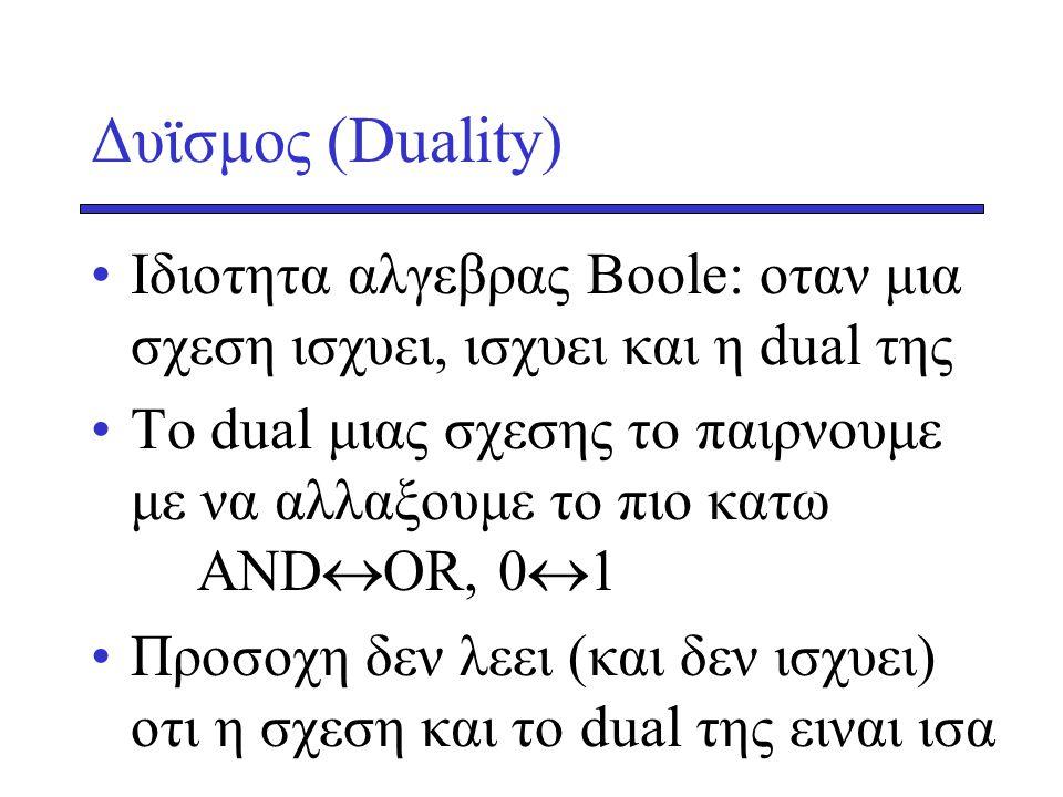 Δυϊσμος (Duality) •Iδιοτητα αλγεβρας Boole: οταν μια σχεση ισχυει, ισχυει και η dual της •Το dual μιας σχεσης το παιρνουμε με να αλλαξουμε το πιο κατω