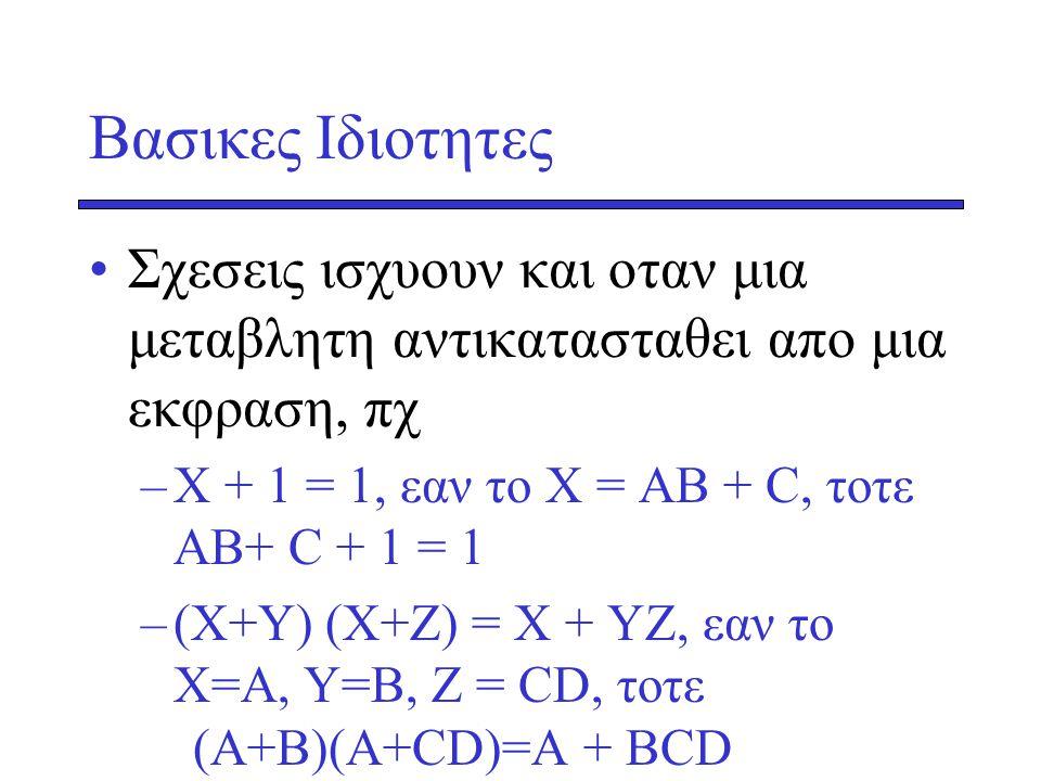 Βασικες Ιδιοτητες •Σχεσεις ισχυουν και οταν μια μεταβλητη αντικατασταθει απο μια εκφραση, πχ –Χ + 1 = 1, εαν το Χ = ΑΒ + C, τοτε ΑΒ+ C + 1 = 1 –(Χ+Υ)