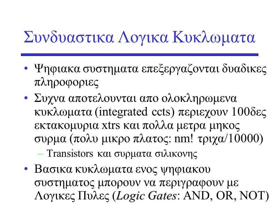 Βοοlean Συναρτησεις (Functions) •Mια Βοοlean συναρτηση αποτελειται απο μια δυαδικη μεταβλητη (που δεικνυει την συναρτηση), το συμβολο =, και μια εκφραση που μπορει να αποτελειται απο δυαδικες μεταβλητες, 0, 1, (,) και λογικες πραξεις •Η εκφραση οριζει την σχεση μεταξυ δυαδικων μεταβλητων.