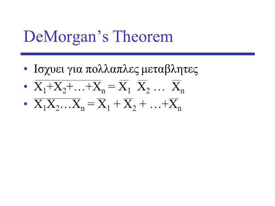 DeMorgan's Theorem •Ισχυει για πολλαπλες μεταβλητες •X 1 +X 2 +…+X n = X 1 X 2 … X n •X 1 X 2 …X n = X 1 + X 2 + …+X n