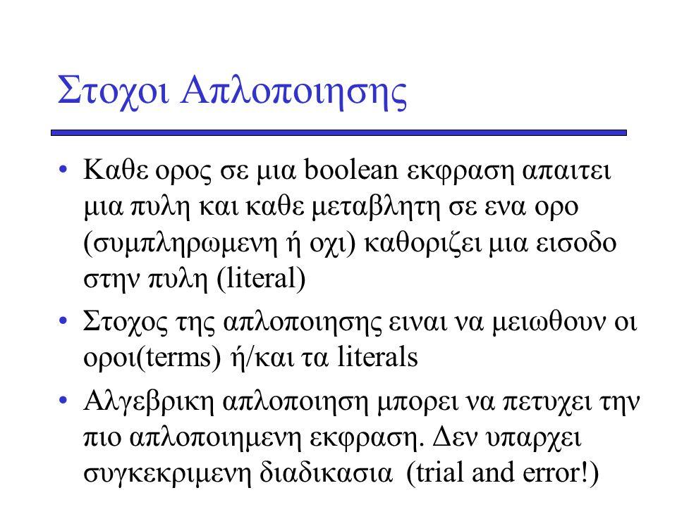Στοχοι Απλοποιησης •Kαθε ορος σε μια boolean εκφραση απαιτει μια πυλη και καθε μεταβλητη σε ενα ορο (συμπληρωμενη ή οχι) καθοριζει μια εισοδο στην πυλ