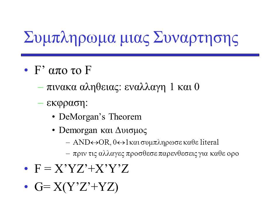 Συμπληρωμα μιας Συναρτησης •F' απο το F –πινακα αληθειας: εναλλαγη 1 και 0 –εκφραση: •DeMorgan's Theorem •Demorgan και Δυισμος –ΑΝD  OR, 0  1και συμ