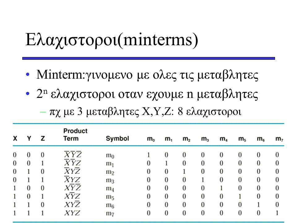 Eλαχιστοροι(minterms) •Minterm:γινομενο με ολες τις μεταβλητες •2 n ελαχιστοροι οταν εχουμε n μεταβλητες –πχ με 3 μεταβλητες Χ,Υ,Ζ: 8 ελαχιστοροι