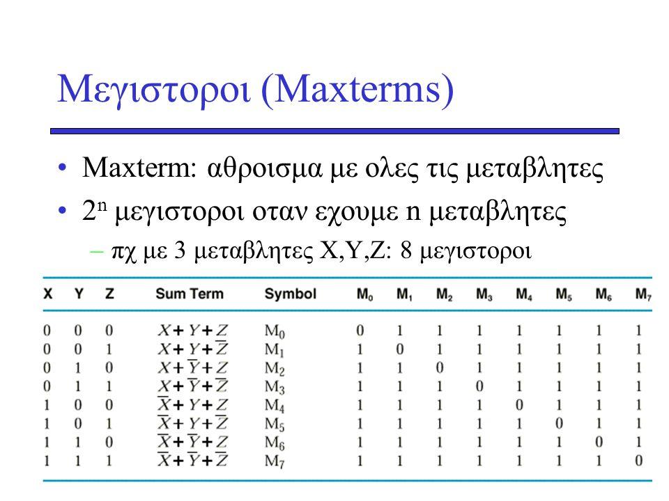 Mεγιστοροι (Μaxterms) •Maxterm: αθροισμα με ολες τις μεταβλητες •2 n μεγιστοροι οταν εχουμε n μεταβλητες –πχ με 3 μεταβλητες Χ,Υ,Ζ: 8 μεγιστοροι