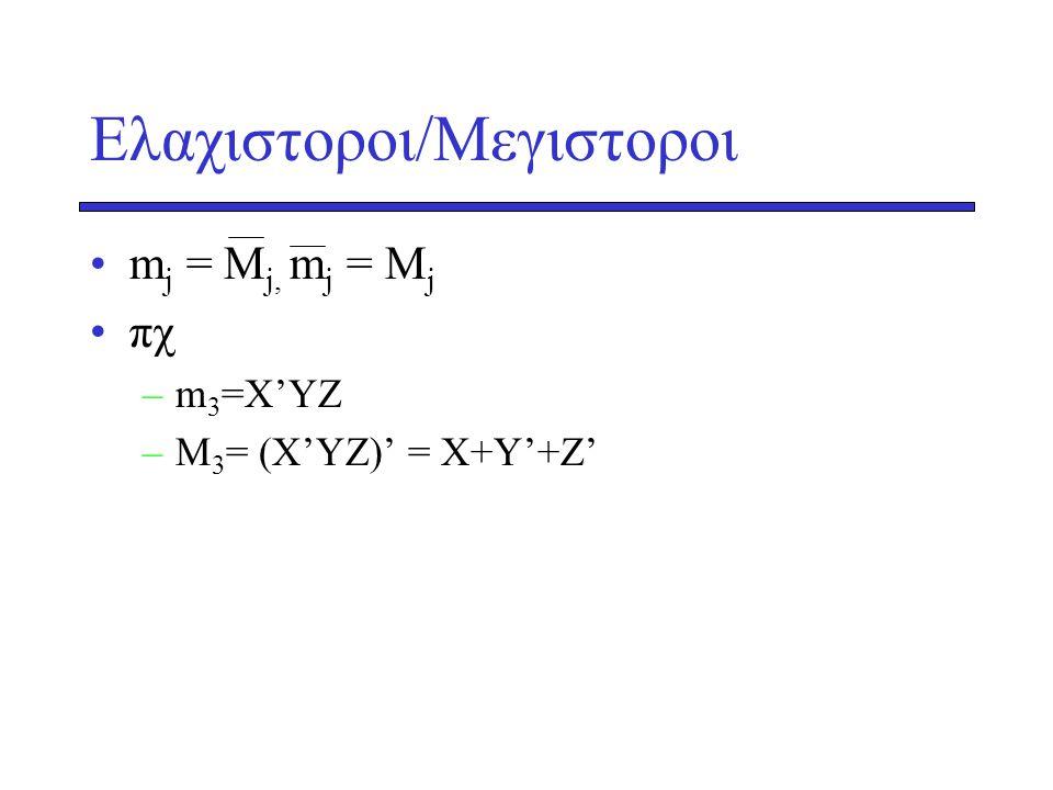 Ελαχιστοροι/Μεγιστοροι •m j = M j, m j = M j •πχ –m 3 =X'YZ –M 3 = (X'YZ)' = X+Y'+Z'