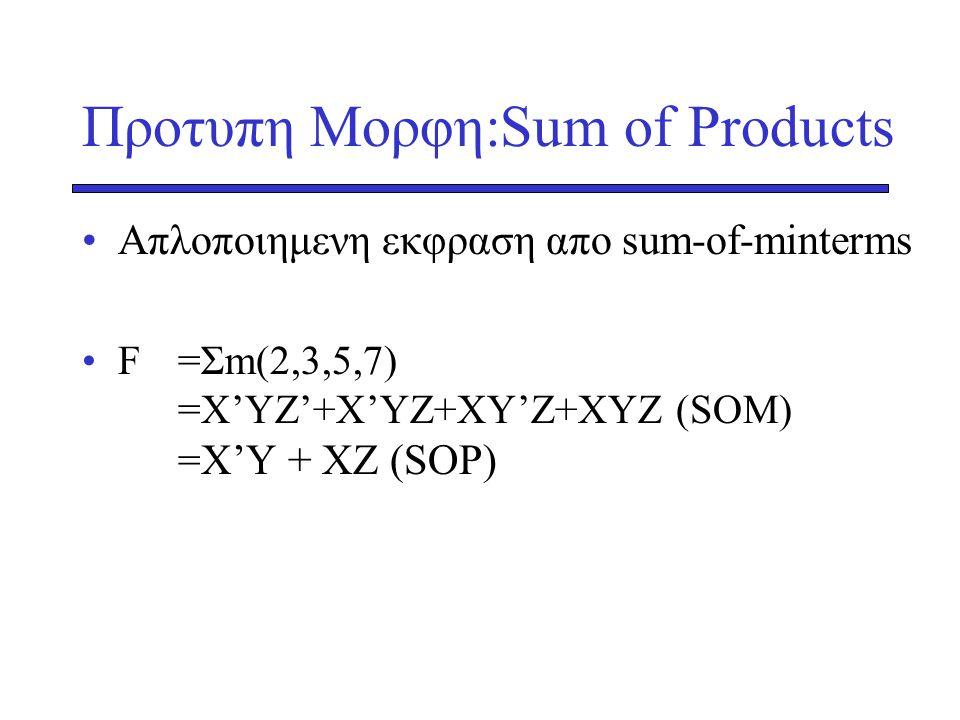 Προτυπη Μορφη:Sum of Products •Απλοποιημενη εκφραση απο sum-of-minterms •F=Σm(2,3,5,7) =X'YZ'+X'YZ+XY'Z+XYZ (SOM) = X'Y + XZ (SOP)
