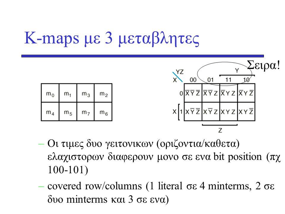 K-maps με 3 μεταβλητες –Οι τιμες δυο γειτονικων (οριζοντια/καθετα) ελαχιστορων διαφερουν μονο σε ενα bit position (πχ 100-101) –covered row/columns (1