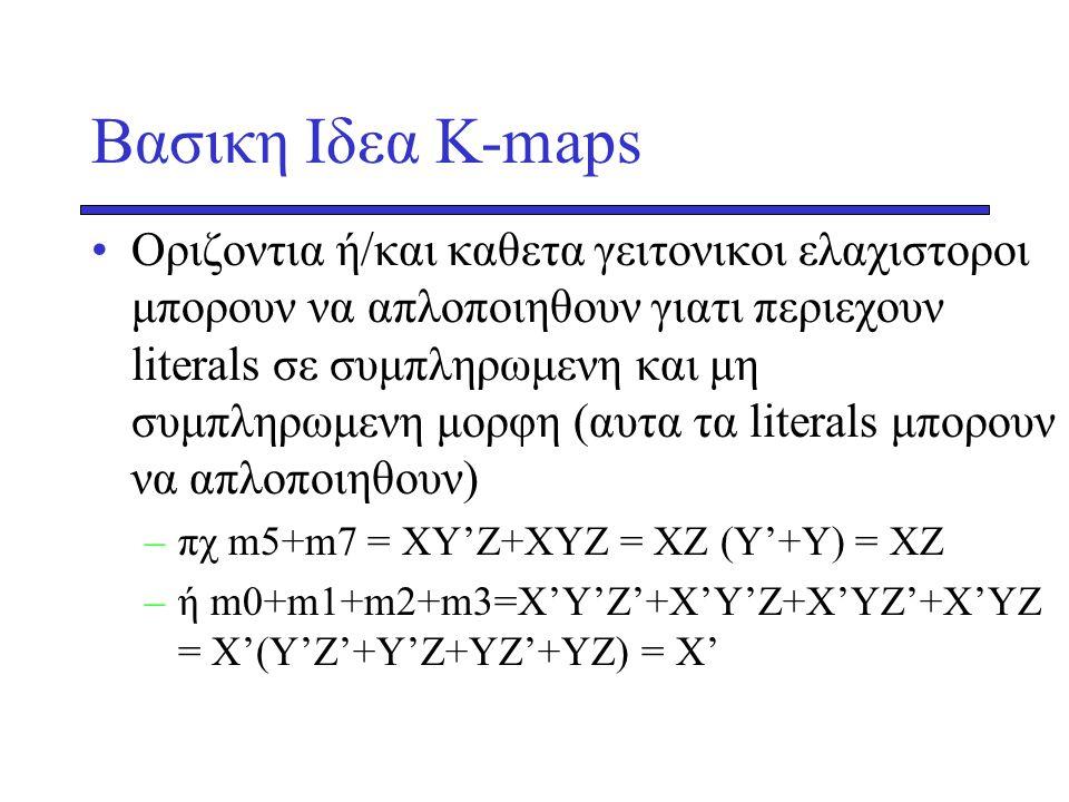 Βασικη Ιδεα Κ-maps •Oριζοντια ή/και καθετα γειτονικοι ελαχιστοροι μπορουν να απλοποιηθουν γιατι περιεχουν literals σε συμπληρωμενη και μη συμπληρωμενη